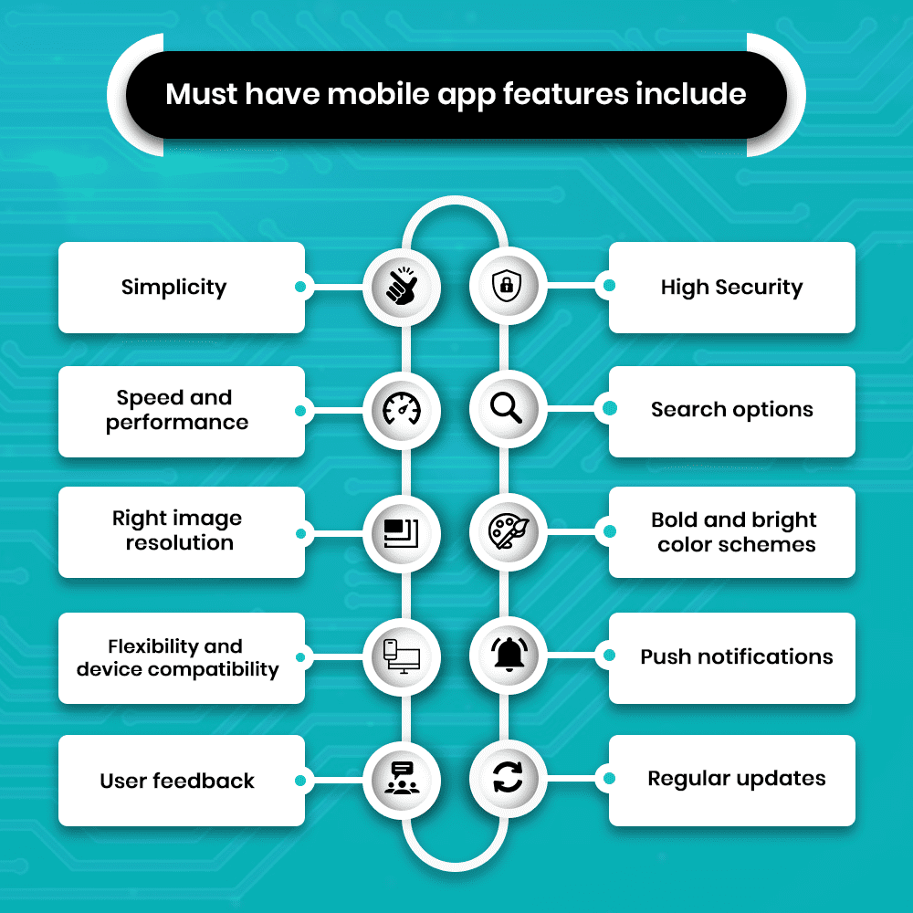Mobile app features